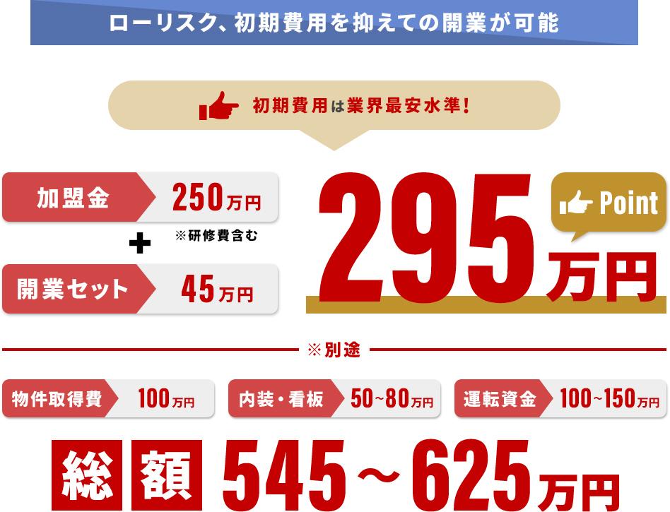 営業利益¥1,239,500